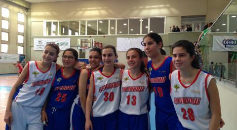 Basket - Rainbow Catania under 14