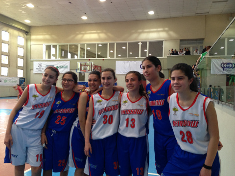 Basket femminile – Under 14: Rainbow Catania in testa